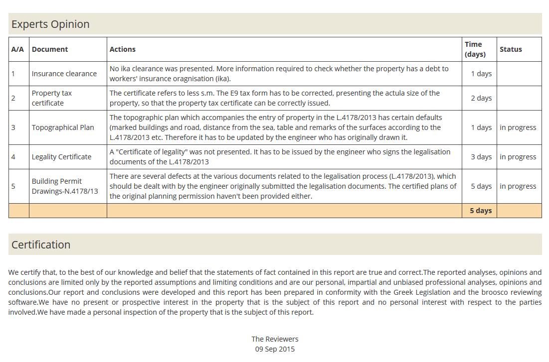 Property Review Report 3